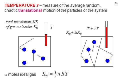 20 TEMPERATURE T – measure of the average random, chaotic translational motion of the particles of the system T T +  T total translation KE of gas molecules K tr K tr +  K tr n moles ideal gas
