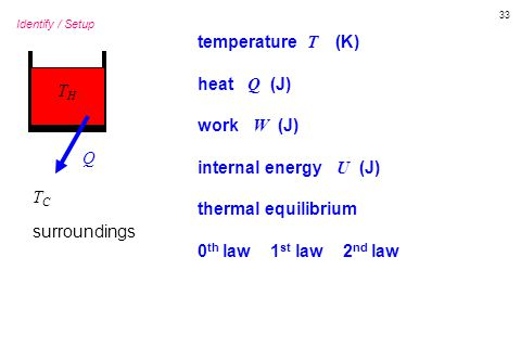 33 Identify / Setup THTH TCTC Q temperature T (K) heat Q (J) work W (J) internal energy U (J) thermal equilibrium 0 th law 1 st law 2 nd law surroundings