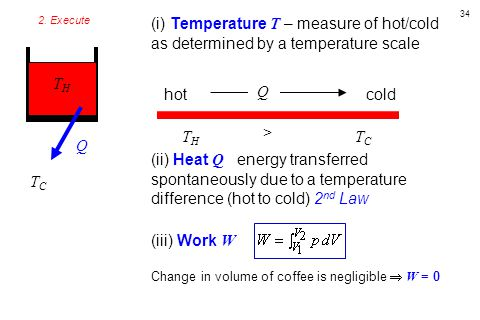 34 2. Execute THTH TCTC Q (i) Temperature T – measure of hot/cold as determined by a temperature scale hot cold Q TCTC THTH > (ii) Heat Q energy trans
