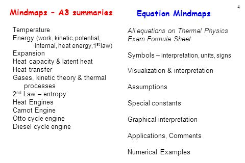 4 Temperature Energy (work, kinetic, potential, internal, heat energy,1 st law) Expansion Heat capacity & latent heat Heat transfer Gases, kinetic theory & thermal processes 2 nd Law – entropy Heat Engines Carnot Engine Otto cycle engine Diesel cycle engine All equations on Thermal Physics Exam Formula Sheet Symbols – interpretation, units, signs Visualization & interpretation Assumptions Special constants Graphical interpretation Applications, Comments Numerical Examples Mindmaps – A3 summaries Equation Mindmaps