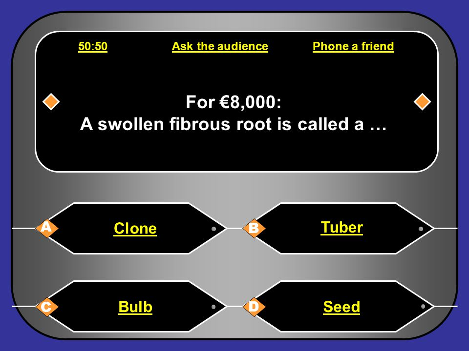 Phone a friend Hello, it s Chris Tarrant on Who wants to be a millionaire, this question is for €4,000.
