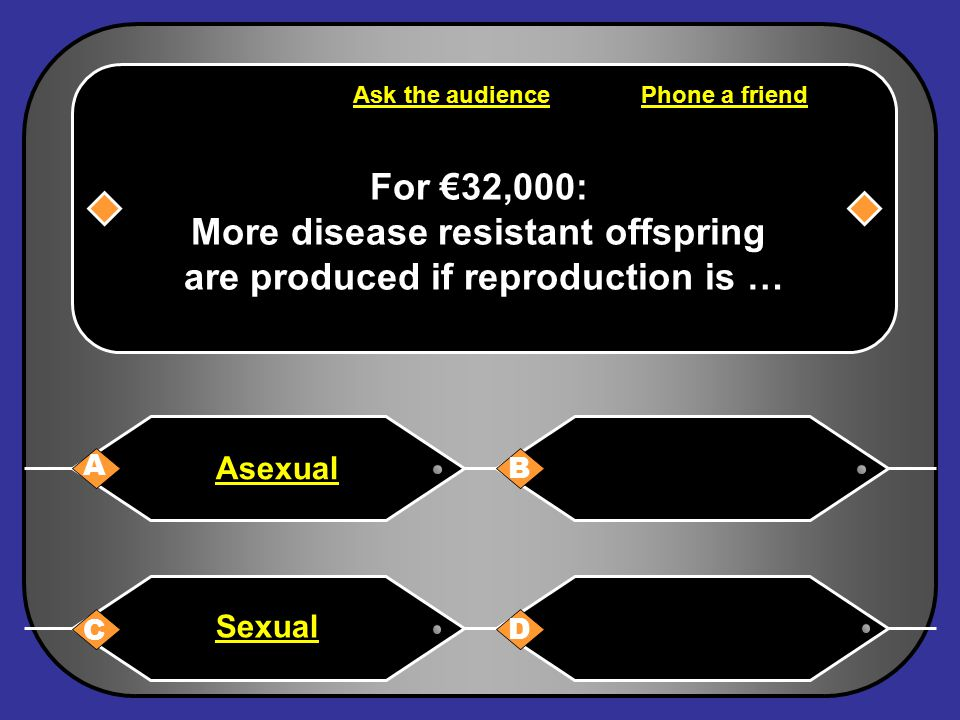 C: Sexual You have won €32,000 10-May-15 The Contestant € 32,000.00 Thirty two thousand euro only Next Question