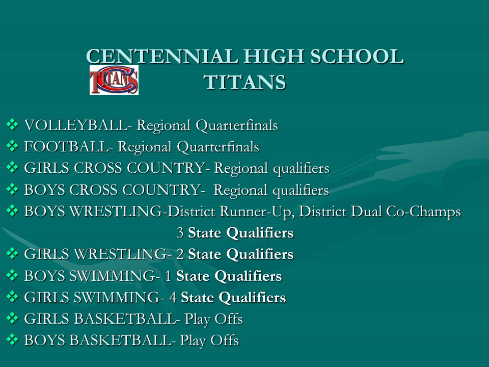 CENTENNIAL HIGH SCHOOL TITANS  VOLLEYBALL- Regional Quarterfinals  FOOTBALL- Regional Quarterfinals  GIRLS CROSS COUNTRY- Regional qualifiers  BOYS CROSS COUNTRY- Regional qualifiers  BOYS WRESTLING-District Runner-Up, District Dual Co-Champs 3 State Qualifiers 3 State Qualifiers  GIRLS WRESTLING- 2 State Qualifiers  BOYS SWIMMING- 1 State Qualifiers  GIRLS SWIMMING- 4 State Qualifiers  GIRLS BASKETBALL- Play Offs  BOYS BASKETBALL- Play Offs