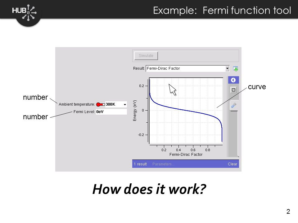 2 Example: Fermi function tool number curve How does it work
