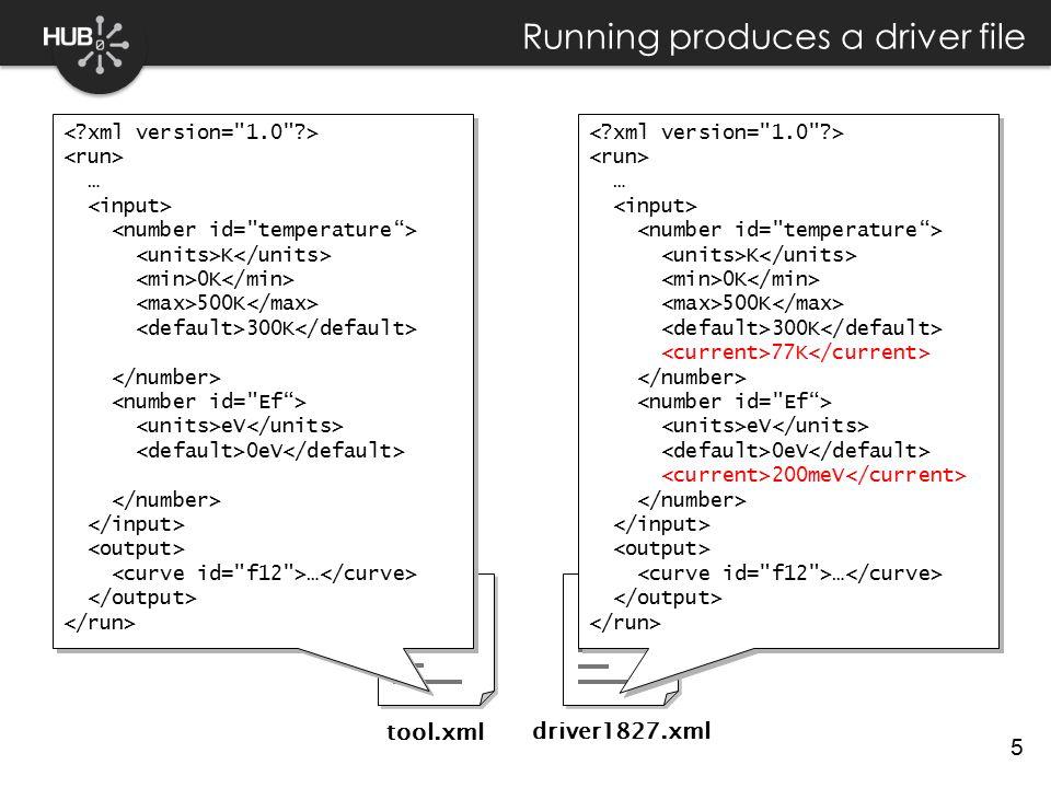 5 Running produces a driver file tool.xml driver1827.xml … K 0K 500K 300K eV 0eV … … K 0K 500K 300K eV 0eV … … K 0K 500K 300K 77K eV 0eV 200meV … … K 0K 500K 300K 77K eV 0eV 200meV …