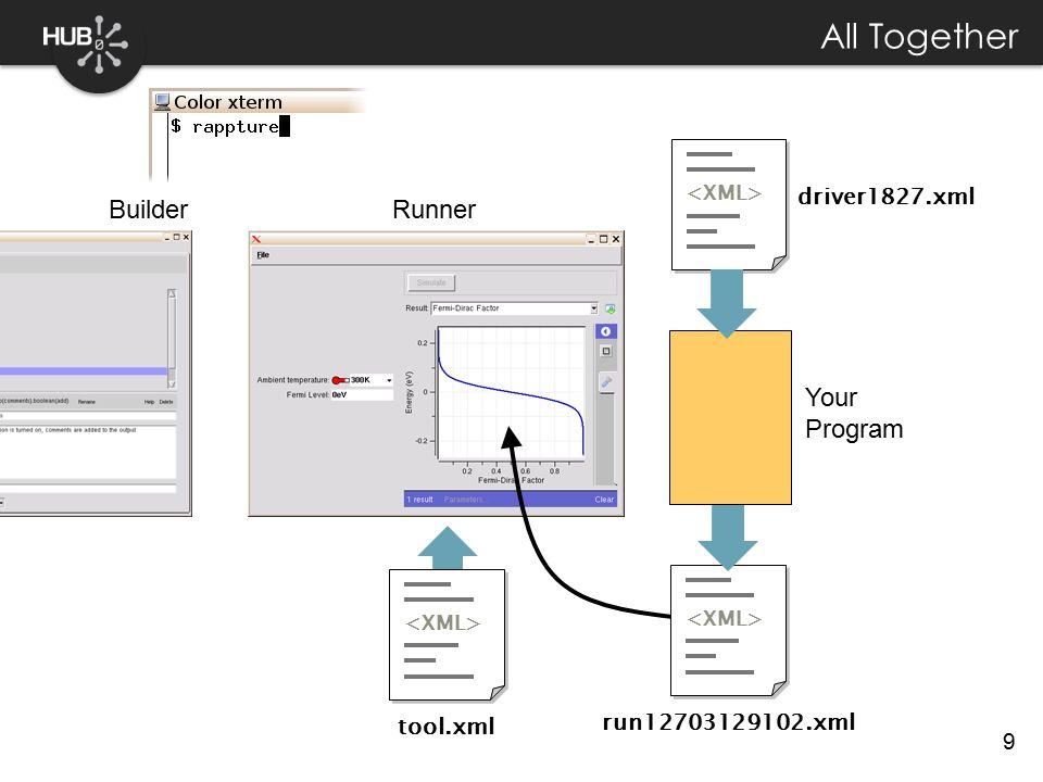 9 All Together Builder Runner tool.xml driver1827.xml run12703129102.xml Your Program