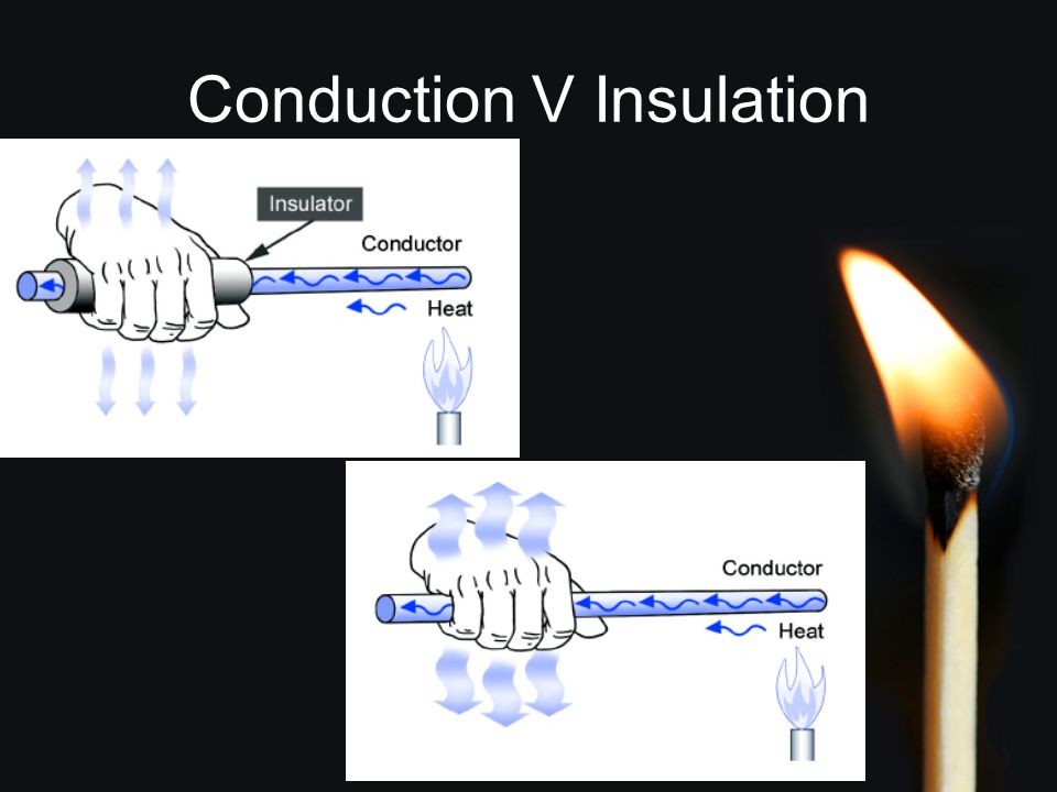 Conduction V Insulation