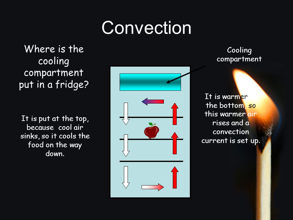 Convection Where is the cooling compartment put in a fridge? Cooling compartment It is put at the top, because cool air sinks, so it cools the food on