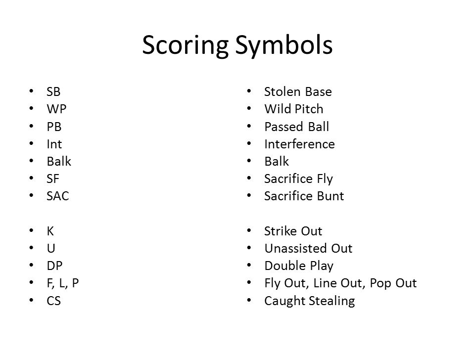 Scoring Symbols SB WP PB Int Balk SF SAC K U DP F, L, P CS Stolen Base Wild Pitch Passed Ball Interference Balk Sacrifice Fly Sacrifice Bunt Strike Out Unassisted Out Double Play Fly Out, Line Out, Pop Out Caught Stealing