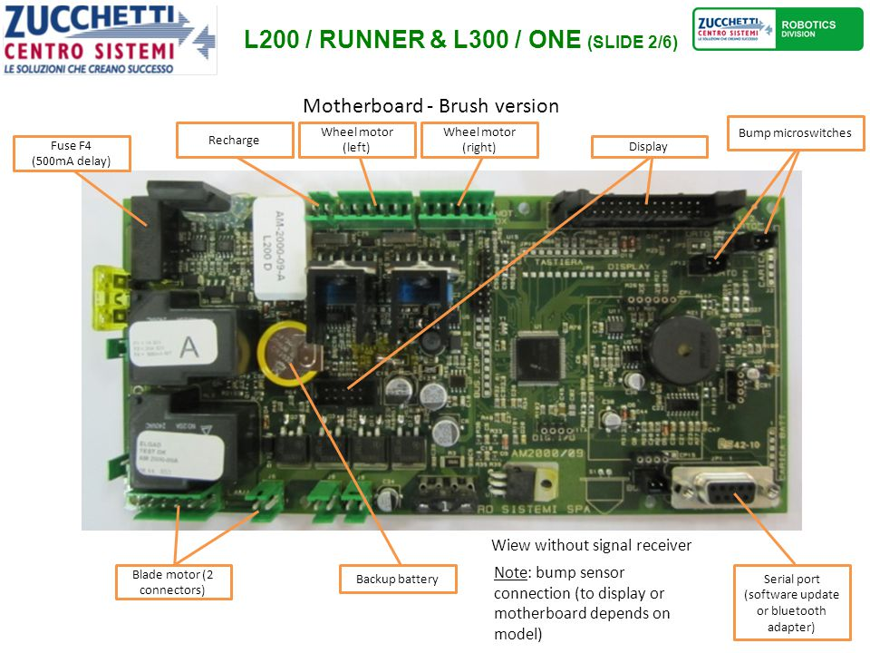 L200 / RUNNER & L300 / ONE (SLIDE 2/6) Motherboard - Brush version Display Bump microswitches Wheel motor (right) Wheel motor (left) Recharge Serial port (software update or bluetooth adapter) Blade motor (2 connectors) Backup battery Fuse F4 (500mA delay) Wiew without signal receiver Note: bump sensor connection (to display or motherboard depends on model)