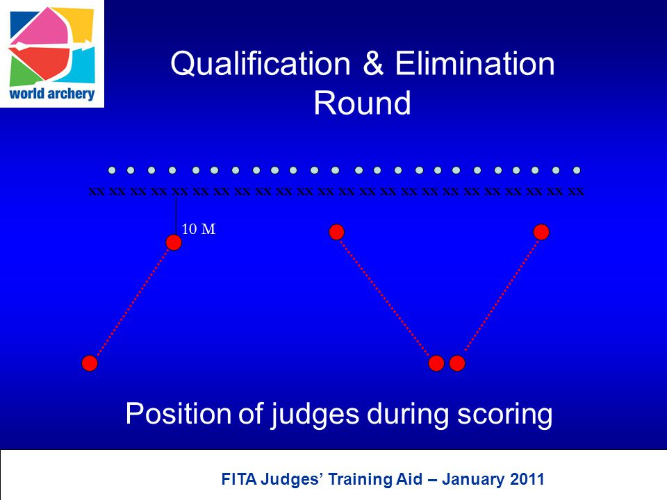 FITA Judges' Training Aid – January 2011 Finals Round - Individual X Shooting line coach Judge's position during shooting Field of vision Position of Judge between ends