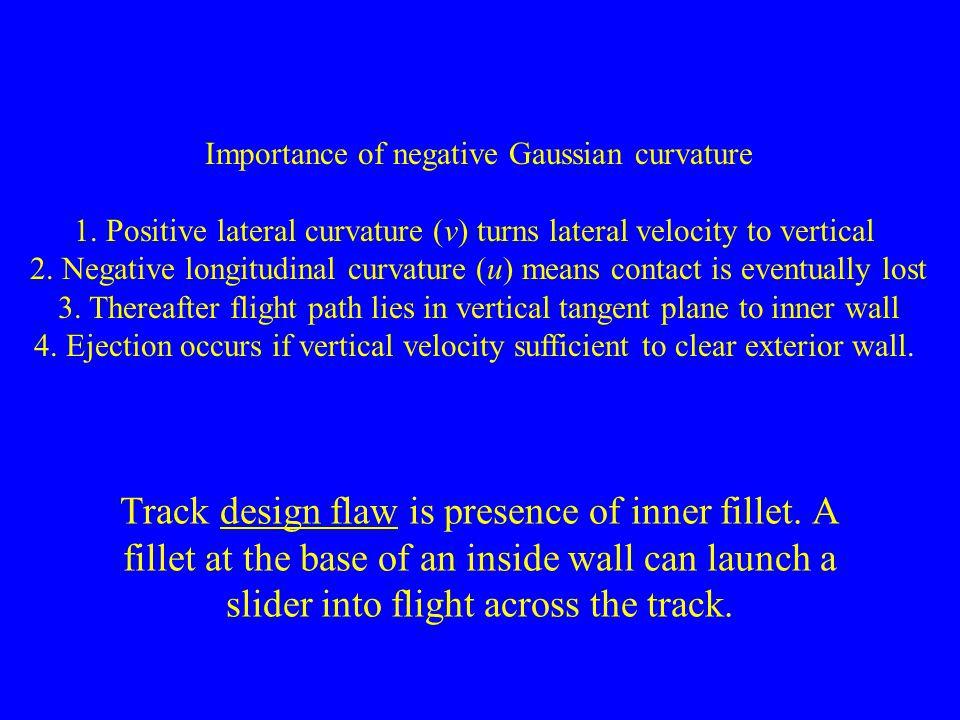 Track design flaw is presence of inner fillet.