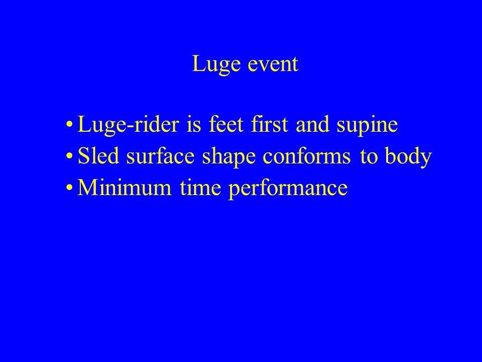 u = longitude v = latitude Fillet (torus) surface shape Two parameters (angles) characterize location on ice surface