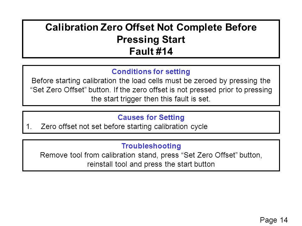 Calibration Zero Offset Not Complete Before Pressing Start Fault #14 Conditions for setting Before starting calibration the load cells must be zeroed by pressing the Set Zero Offset button.
