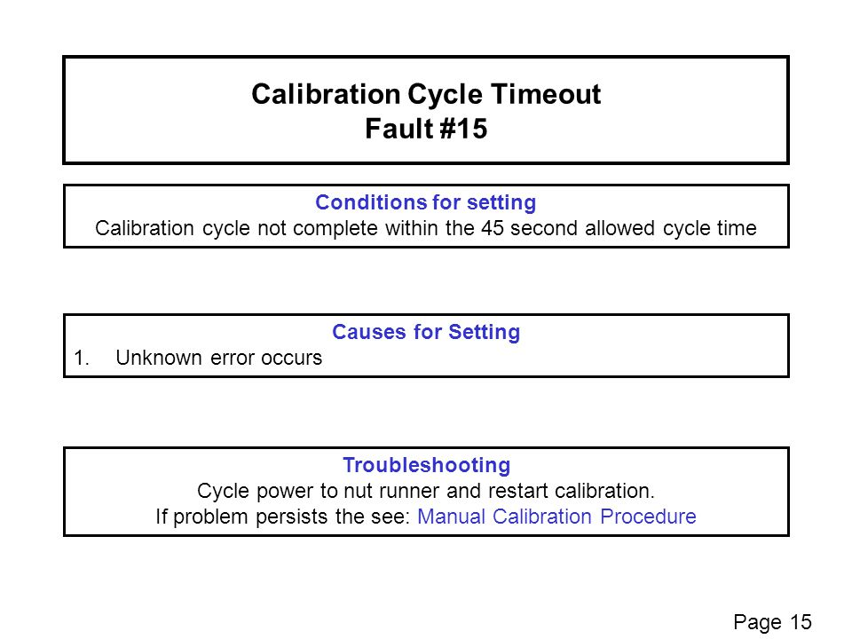 Calibration Cycle Timeout Fault #15 Conditions for setting Calibration cycle not complete within the 45 second allowed cycle time Troubleshooting Cycle power to nut runner and restart calibration.