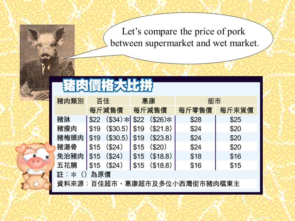 As pork in the wet market and supermarkets are substitutes, the demand of pork in the wet market decreased.