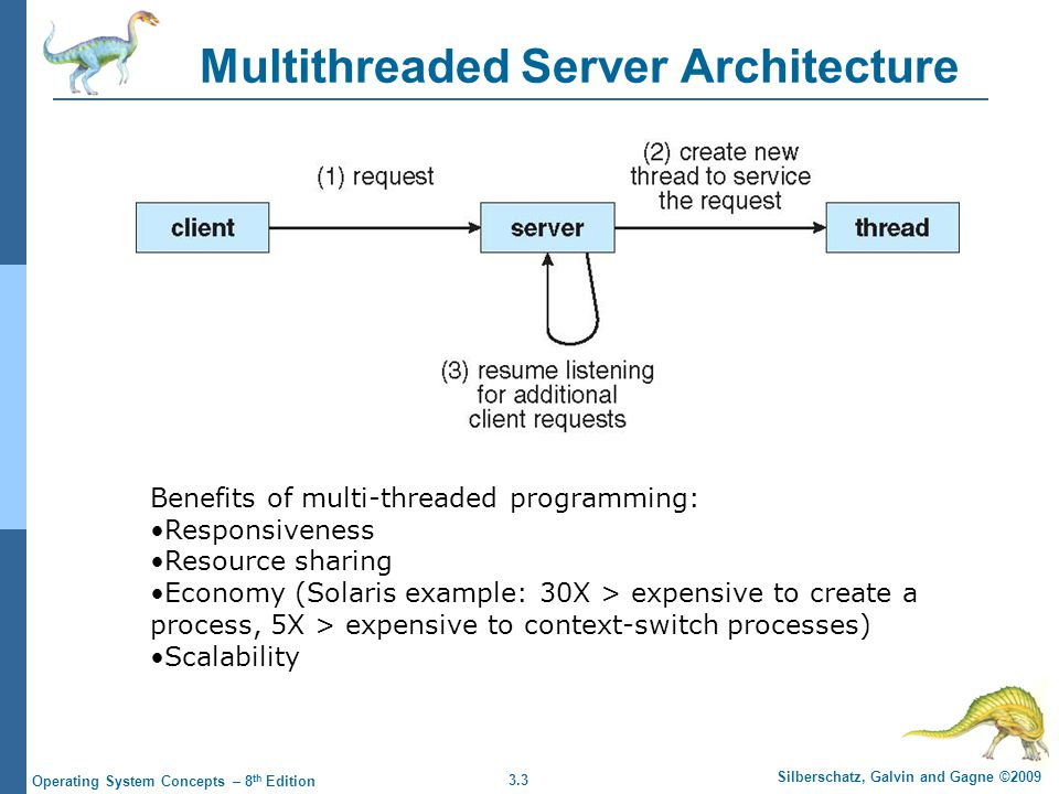 3.3 Silberschatz, Galvin and Gagne ©2009 Operating System Concepts – 8 th Edition Multithreaded Server Architecture Benefits of multi-threaded programming: Responsiveness Resource sharing Economy (Solaris example: 30X > expensive to create a process, 5X > expensive to context-switch processes) Scalability