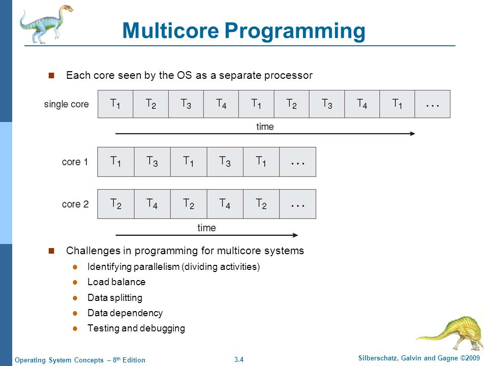 3.4 Silberschatz, Galvin and Gagne ©2009 Operating System Concepts – 8 th Edition Multicore Programming Each core seen by the OS as a separate processor Challenges in programming for multicore systems Identifying parallelism (dividing activities) Load balance Data splitting Data dependency Testing and debugging