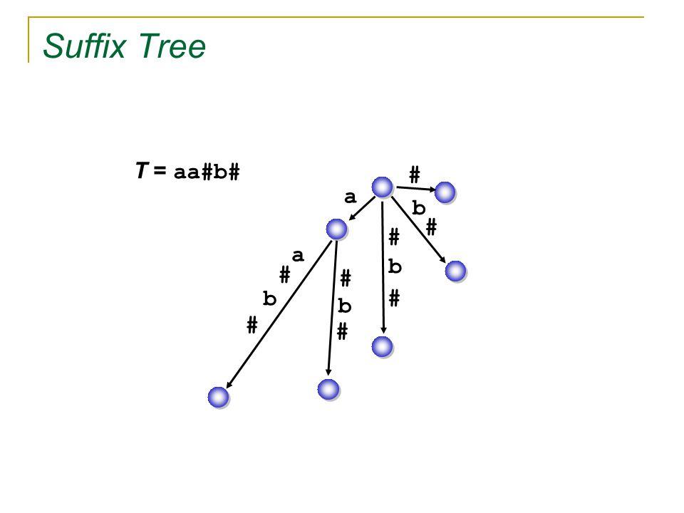 Suffix Tree a a # b # # b # # b # b # # T = aa#b#