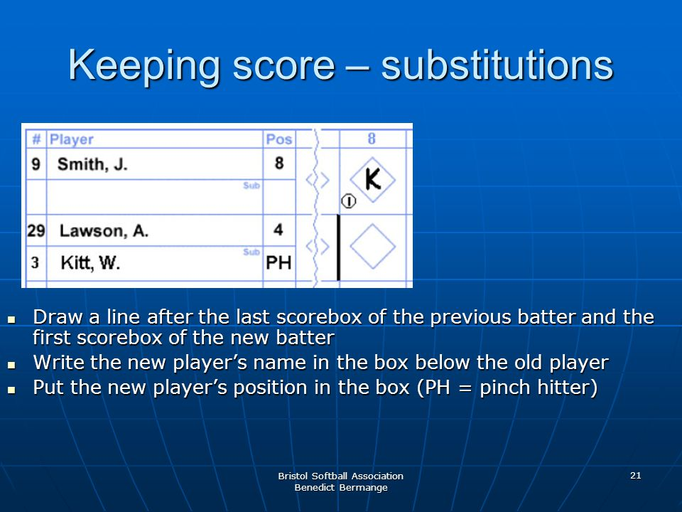 Bristol Softball Association Benedict Bermange 21 Keeping score – substitutions Draw a line after the last scorebox of the previous batter and the first scorebox of the new batter Draw a line after the last scorebox of the previous batter and the first scorebox of the new batter Write the new player's name in the box below the old player Write the new player's name in the box below the old player Put the new player's position in the box (PH = pinch hitter) Put the new player's position in the box (PH = pinch hitter)