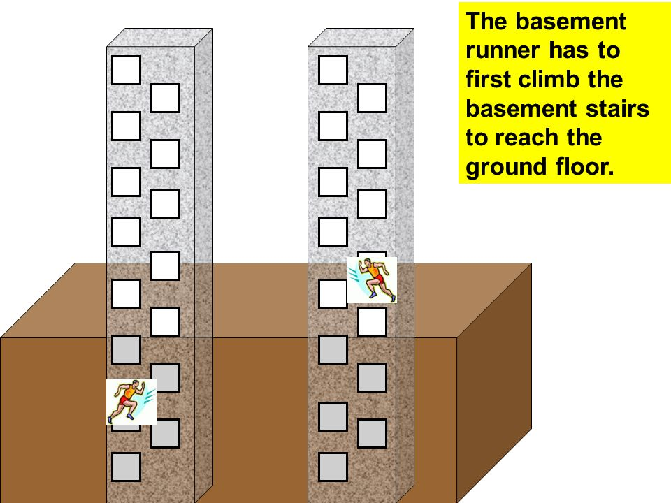The basement runner has to first climb the basement stairs to reach the ground floor.