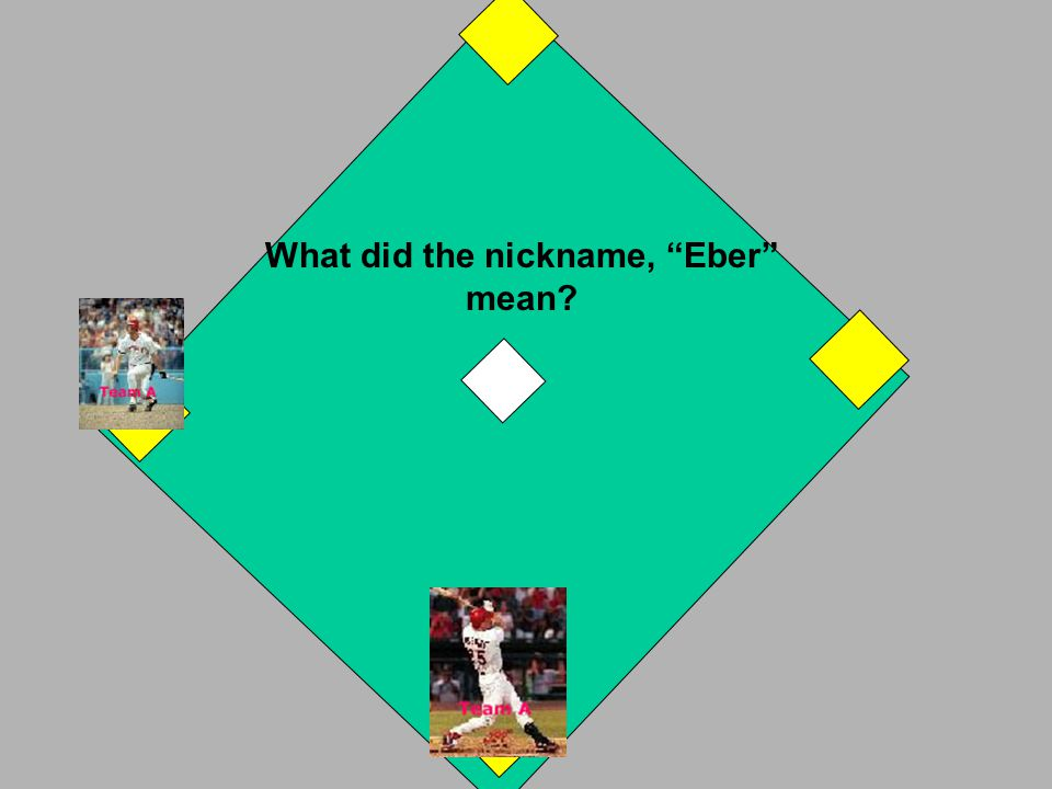 Egypt. If you answered correctly, you have a 3 base hit! If you answered incorrectly, it is B Team's turn. OUT! NEXT