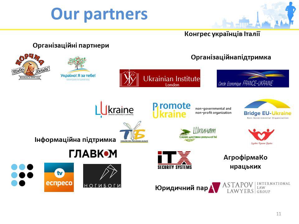 Our partners 11 Юридичний партнер Організаційні партнери Організаційнапідтримка АгрофірмаКо нрацьких Інформаційна підтримка Конгрес українців Італії
