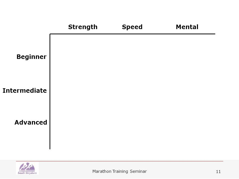 Marathon Training Seminar 11 Beginner Intermediate Advanced StrengthSpeedMental