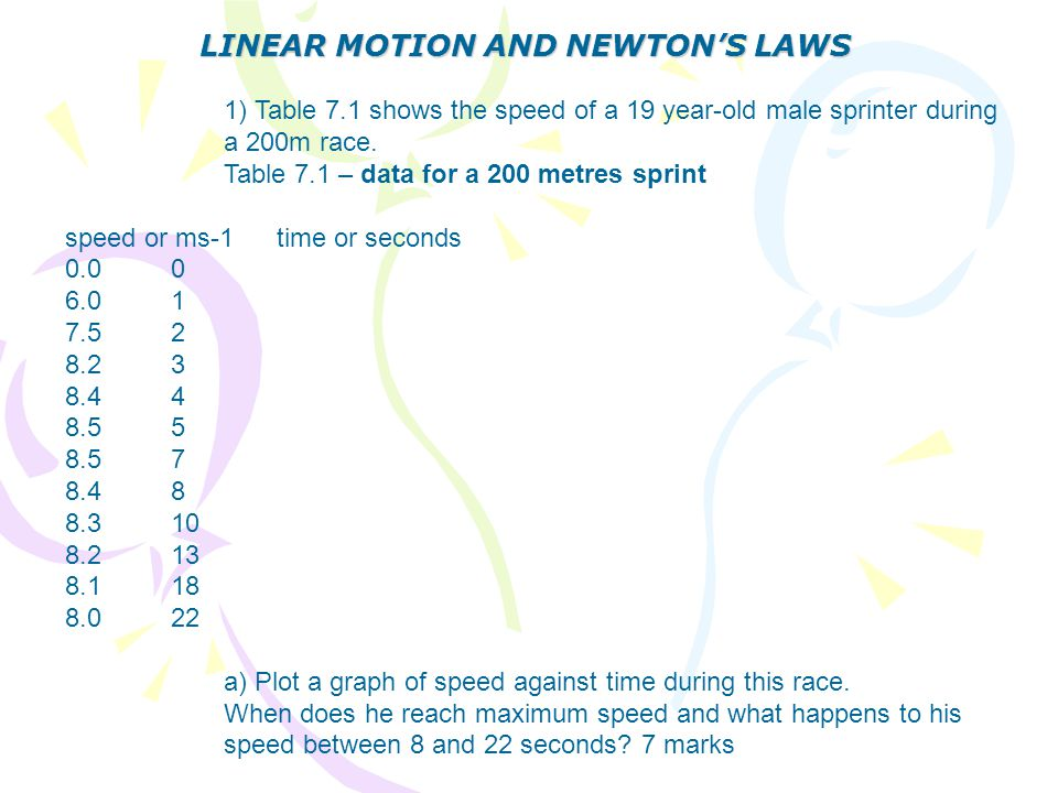 LINEAR MOTION AND NEWTON'S LAWS 1) Table 7.1 shows the speed of a 19 year-old male sprinter during a 200m race.
