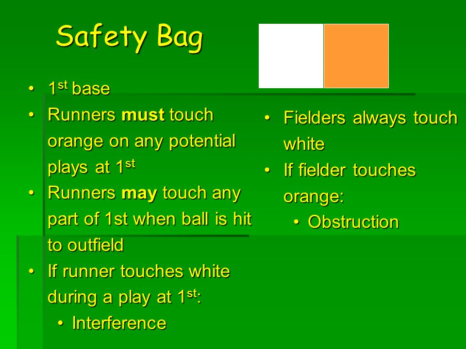 Safety Bag 1 st base1 st base Runners must touch orange on any potential plays at 1 stRunners must touch orange on any potential plays at 1 st Runners may touch any part of 1st when ball is hit to outfieldRunners may touch any part of 1st when ball is hit to outfield If runner touches white during a play at 1 st :If runner touches white during a play at 1 st : InterferenceInterference Fielders always touch whiteFielders always touch white If fielder touches orange:If fielder touches orange: ObstructionObstruction