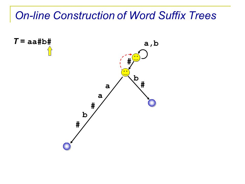 T = aa#b# a,b # a a # b b # # On-line Construction of Word Suffix Trees