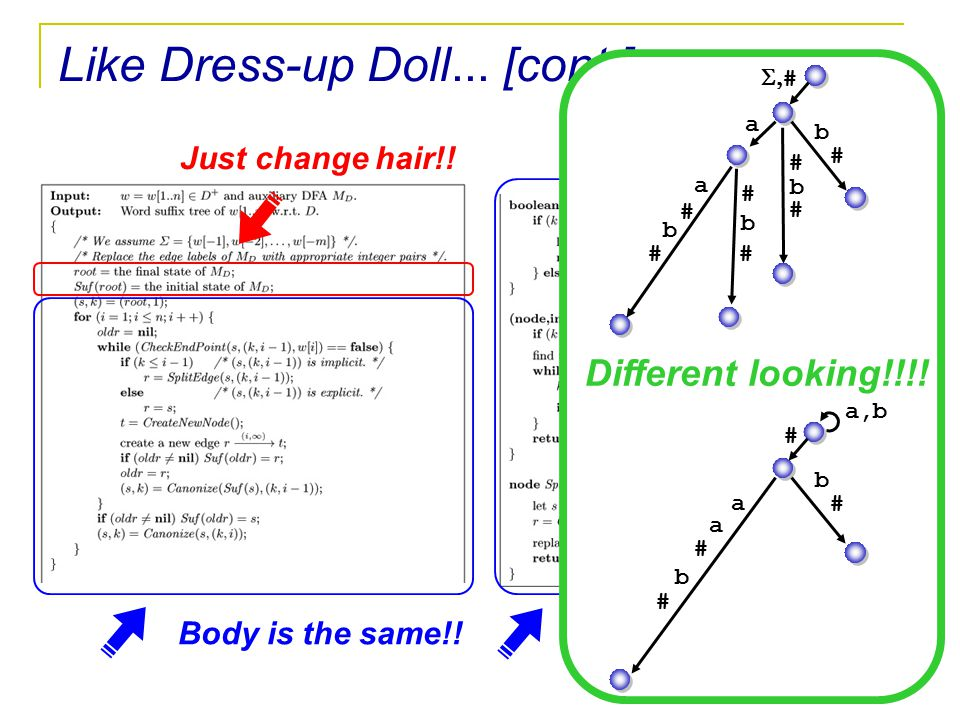 Like Dress-up Doll... [cont.] Just change hair!! Body is the same!! a a # b # b # a a # b # # b # # b # b # a,b #  # Different looking!!!!