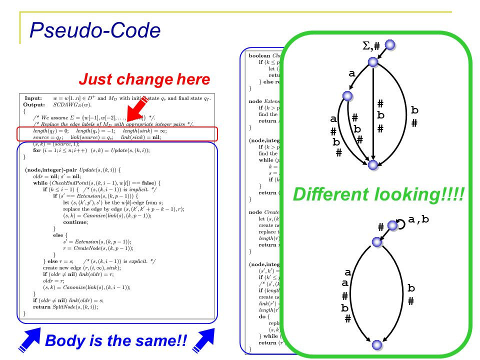 Pseudo-Code Just change here Body is the same!! a a # b # # b # # b # b # a a # b # b # Different looking!!!! a,b #  #