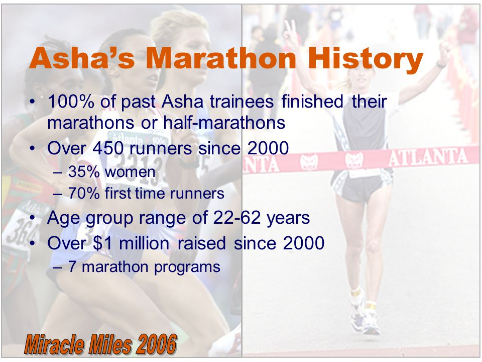 Asha's Marathon History 100% of past Asha trainees finished their marathons or half-marathons Over 450 runners since 2000 –35% women –70% first time runners Age group range of 22-62 years Over $1 million raised since 2000 –7 marathon programs