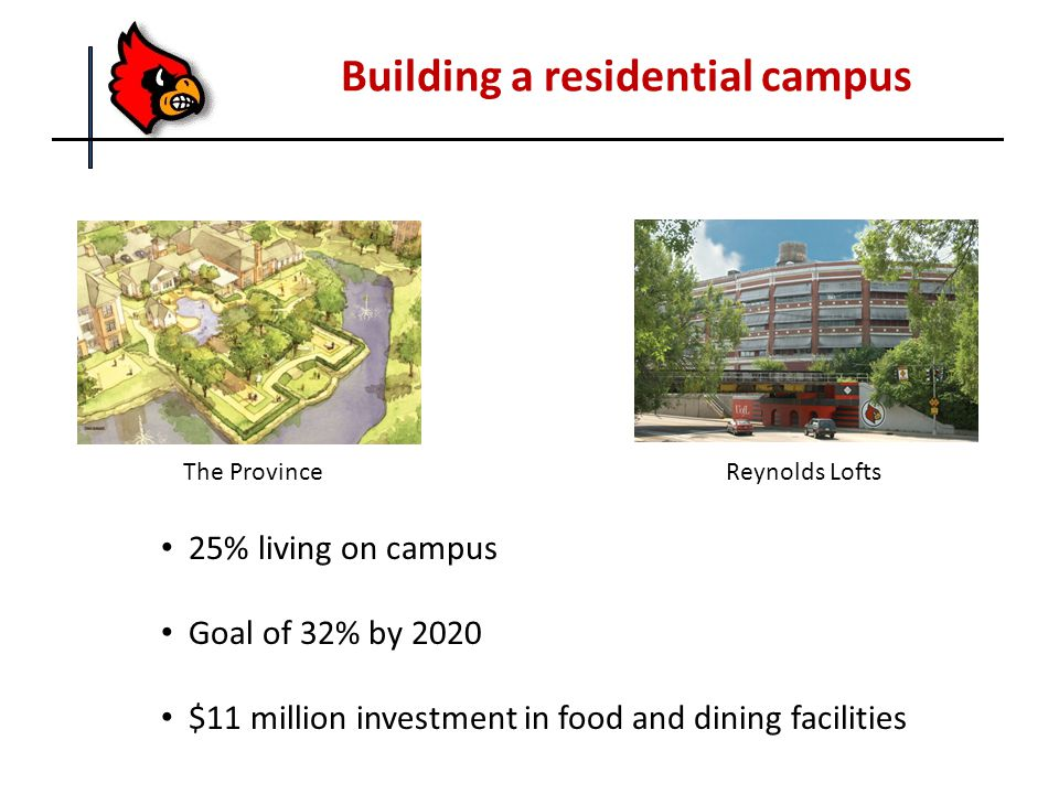 Building a residential campus The ProvinceReynolds Lofts 25% living on campus Goal of 32% by 2020 $11 million investment in food and dining facilities