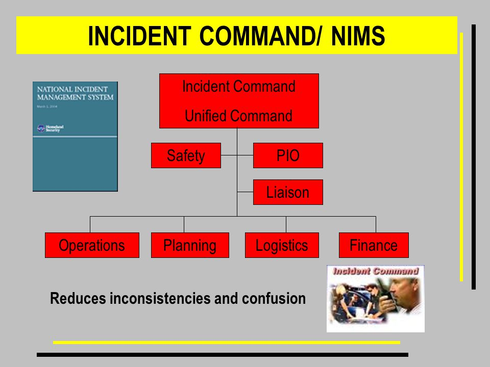 INCIDENT COMMAND/ NIMS Incident Command Unified Command OperationsPlanningLogisticsFinance SafetyPIO Liaison Reduces inconsistencies and confusion