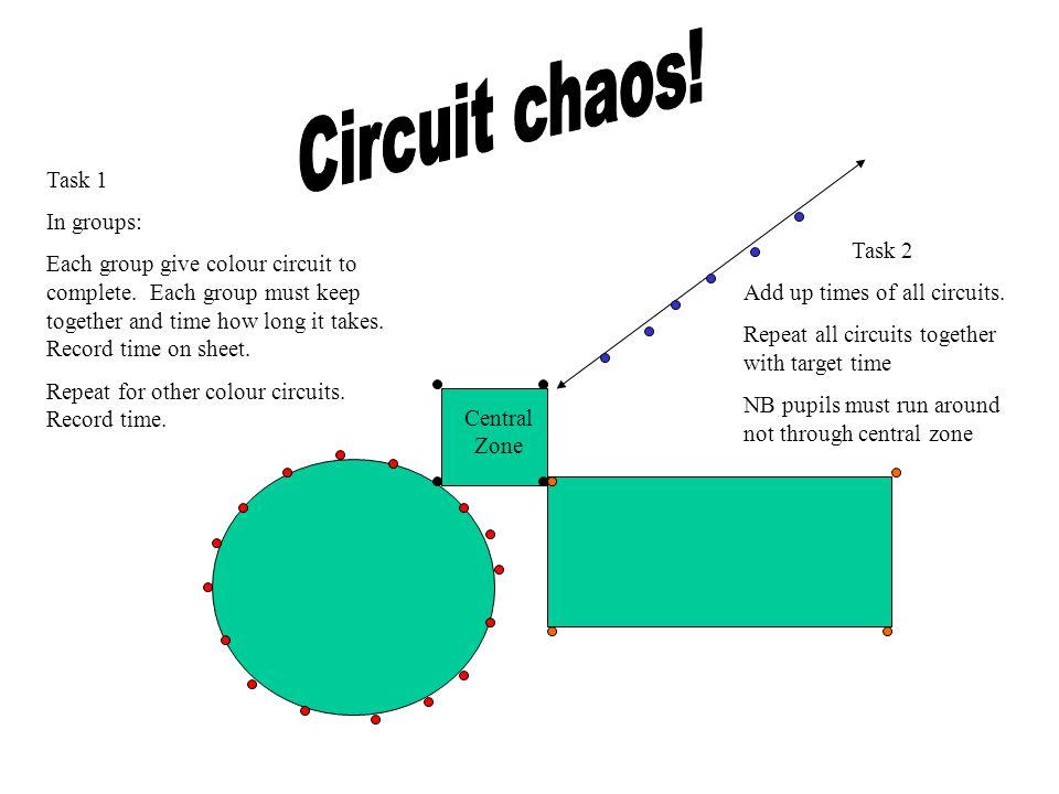 Circuit Chaos.Time card Circuit Chaos.
