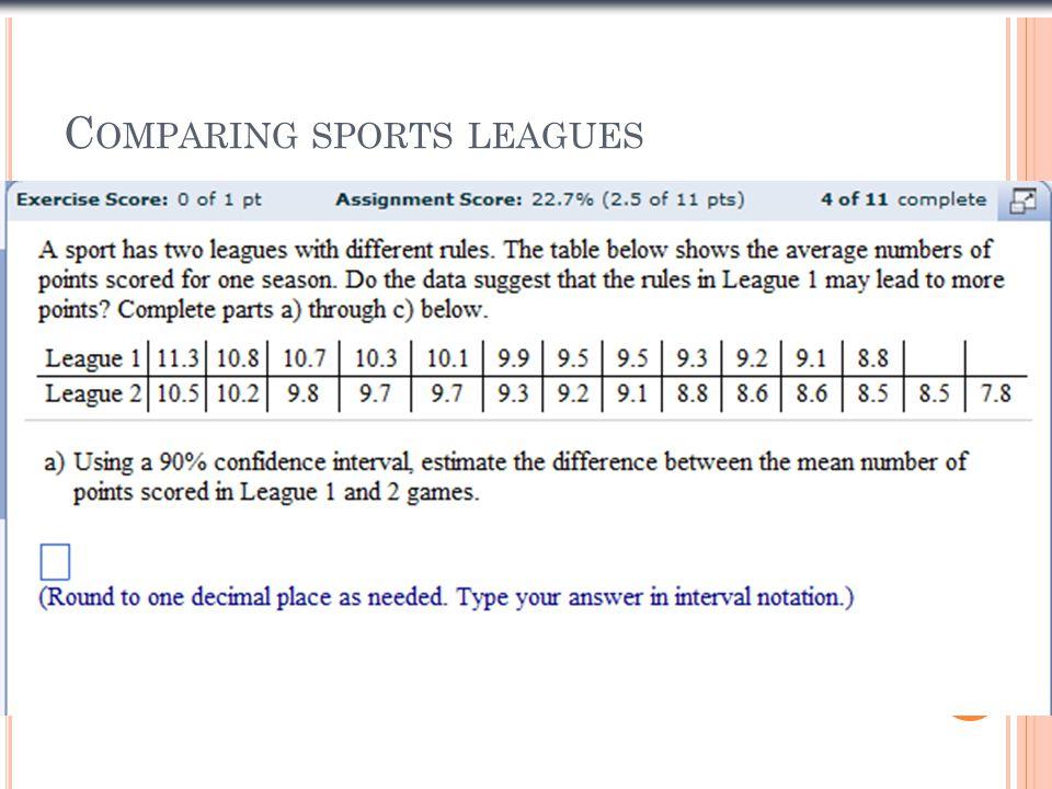 C OMPARING SPORTS LEAGUES Slide 1- 15