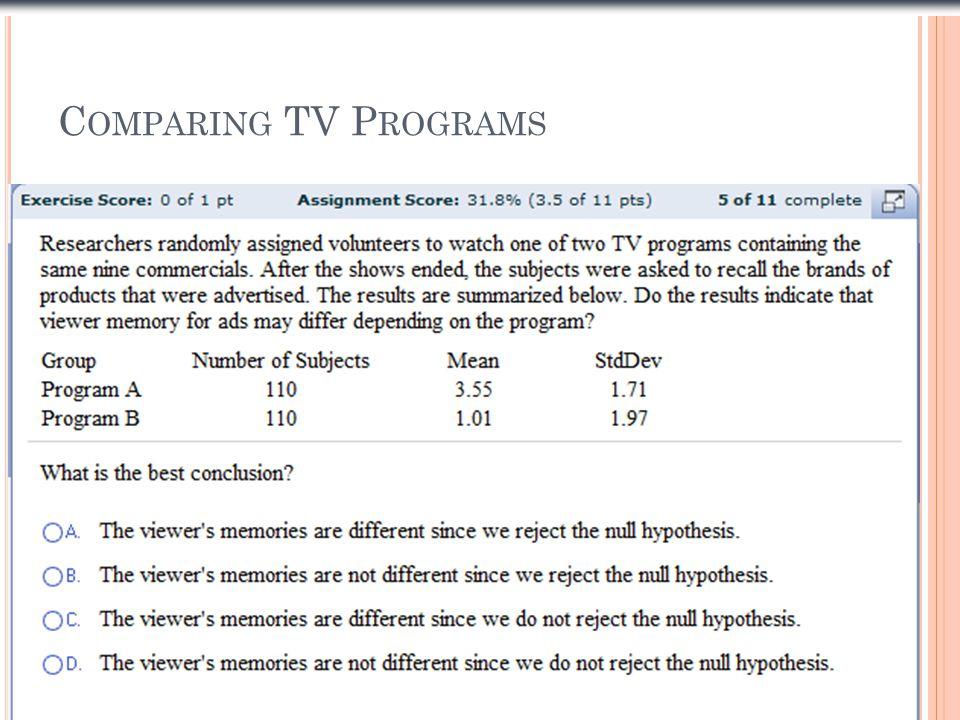 C OMPARING TV P ROGRAMS Slide 1- 18