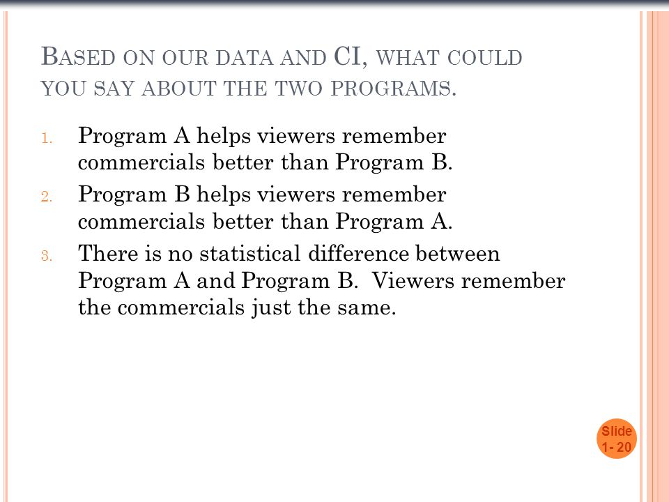 B ASED ON OUR DATA AND CI, WHAT COULD YOU SAY ABOUT THE TWO PROGRAMS. 1. Program A helps viewers remember commercials better than Program B. 2. Progra