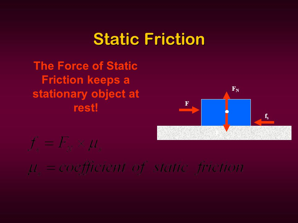 Static Friction FNFN fsfs F FgFg The Force of Static Friction keeps a stationary object at rest!