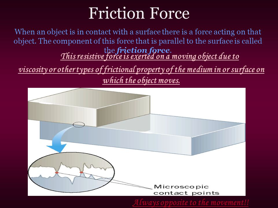 When an object is in contact with a surface there is a force acting on that object. The component of this force that is parallel to the surface is cal