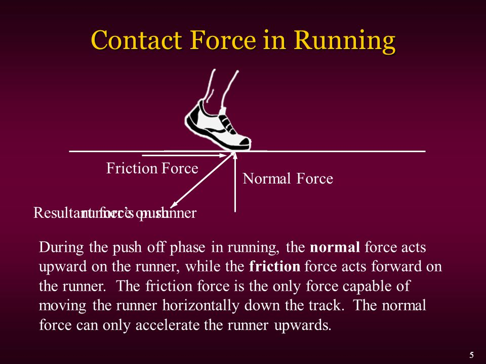 5 Contact Force in Running Normal Force Friction Force During the push off phase in running, the normal force acts upward on the runner, while the fri