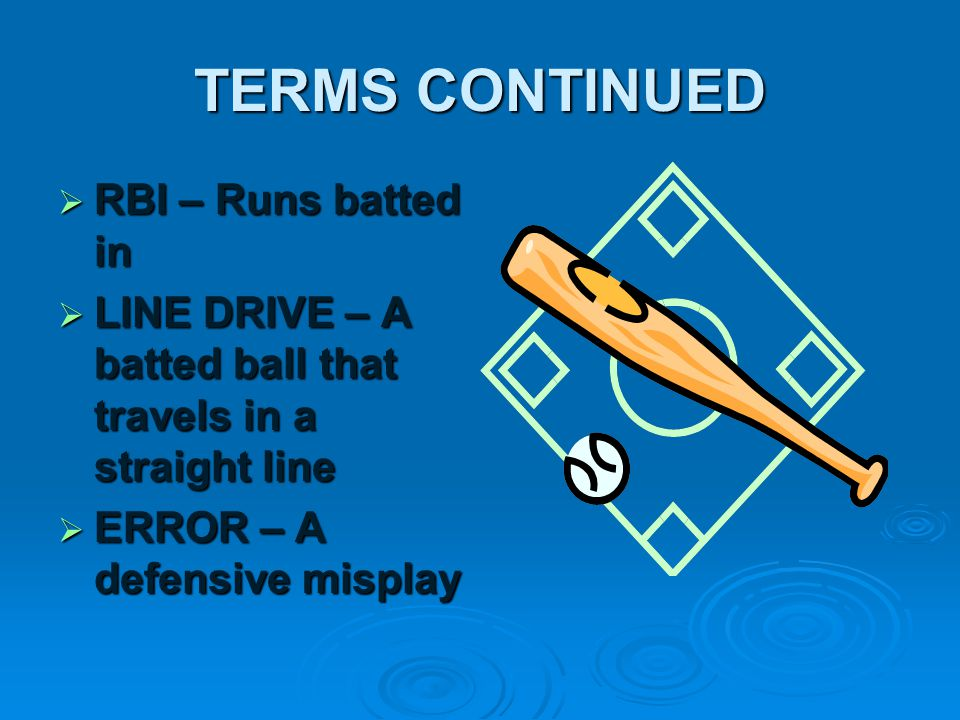 TERMS  STRIKE ZONE- Area over home plate between the batter's armpits and the top of the knees.