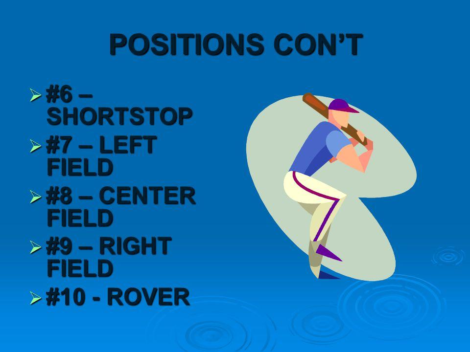 POSITIONS ON THE FIELD  #1 – PITCHER  #2 – CATCHER  #3 – 1 ST BASE  #4 – 2 ND BASE  #5 – 3 RD BASE