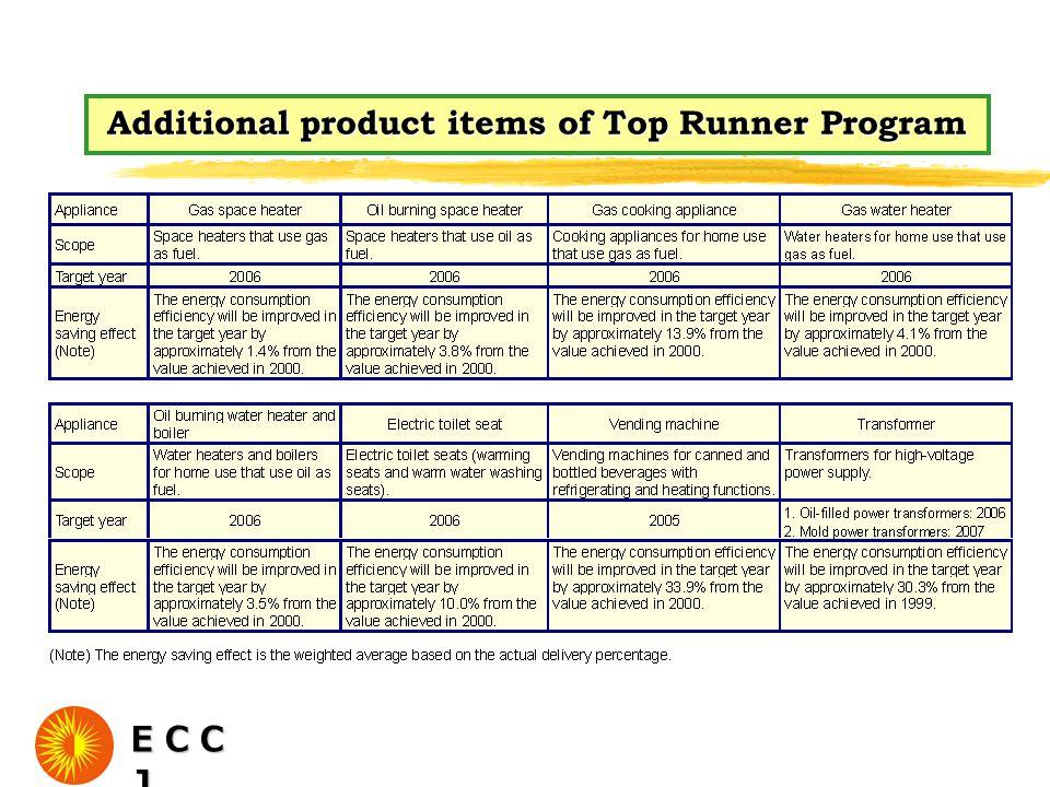 ECC J ECC J Additional product items of Top Runner Program