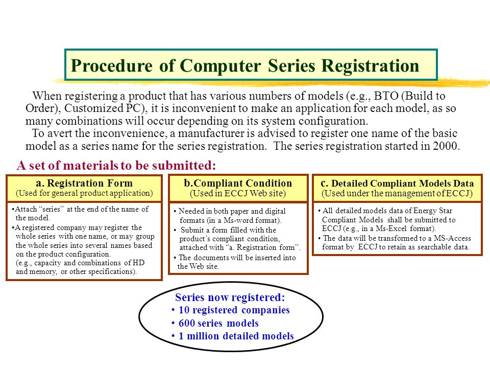 Procedure of Computer Series Registration When registering a product that has various numbers of models (e.g., BTO (Build to Order), Customized PC), it is inconvenient to make an application for each model, as so many combinations will occur depending on its system configuration.