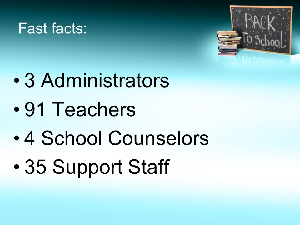 Fast facts: 3 Administrators 91 Teachers 4 School Counselors 35 Support Staff