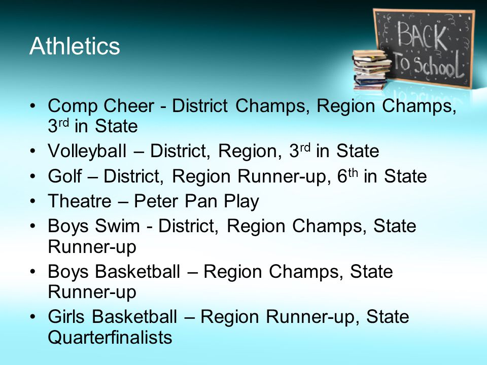 Athletics Comp Cheer - District Champs, Region Champs, 3 rd in State Volleyball – District, Region, 3 rd in State Golf – District, Region Runner-up, 6 th in State Theatre – Peter Pan Play Boys Swim - District, Region Champs, State Runner-up Boys Basketball – Region Champs, State Runner-up Girls Basketball – Region Runner-up, State Quarterfinalists