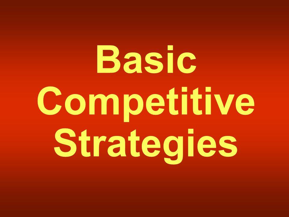 Basic Competitive Strategies